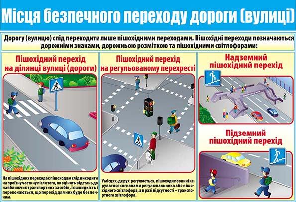"Картинки по запросу ""плакат безпека на дорозі"""